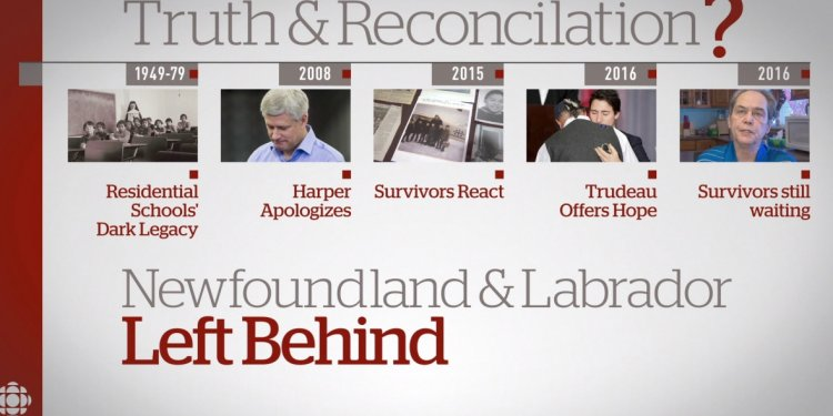 N.L. left behind: the history